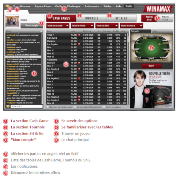 Utilisation du logiciel de Poker Winamax